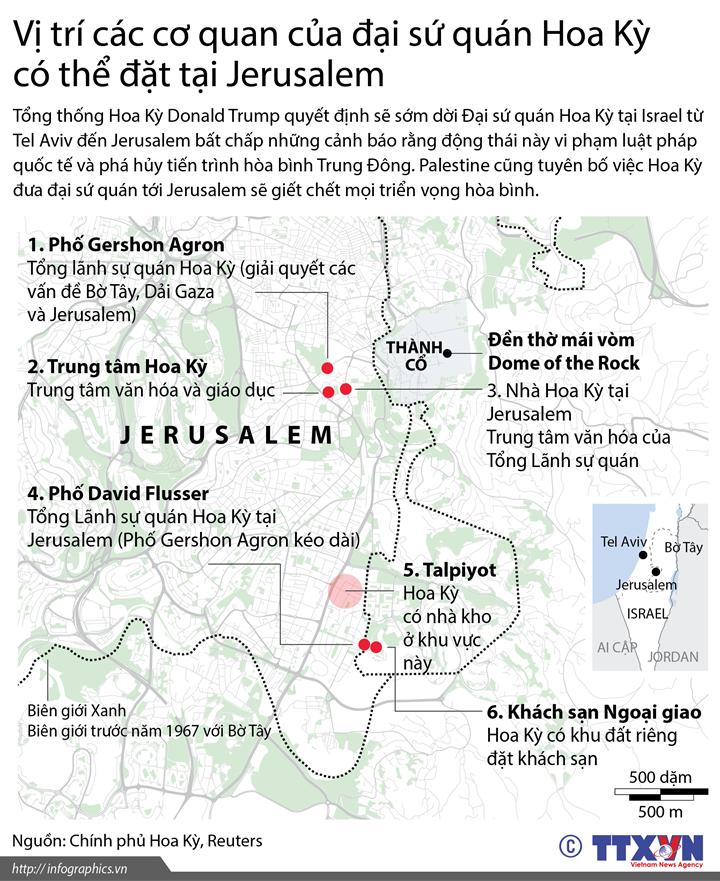 Vị trí các cơ quan của đại sứ quán Hoa Kỳ có thể đặt tại Jerusalem