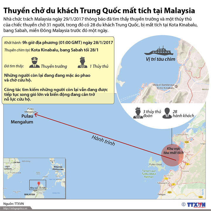 Thuyền chở du khách Trung Quốc mất tích tại Malaysia