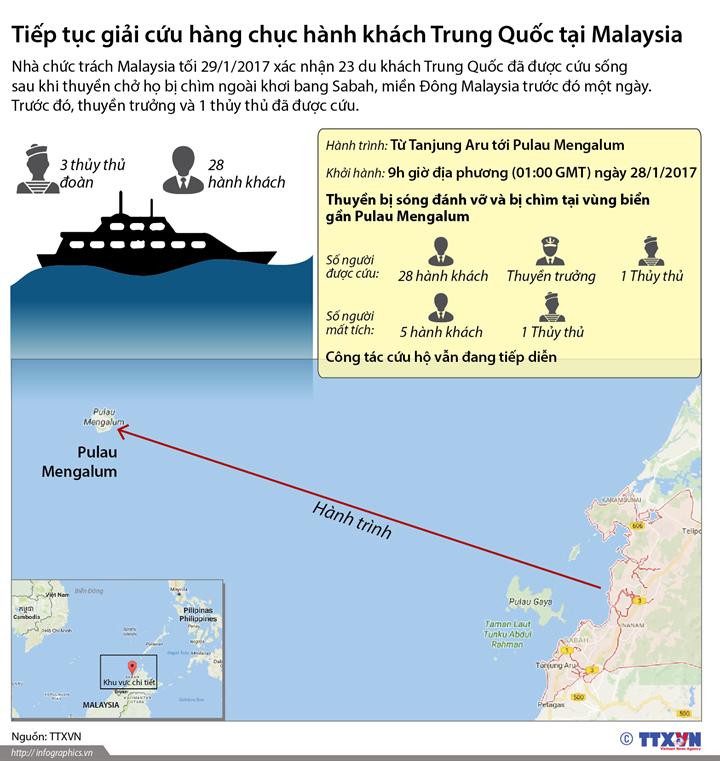 Tiếp tục giải cứu hàng chục hành khách Trung Quốc tại Malaysia