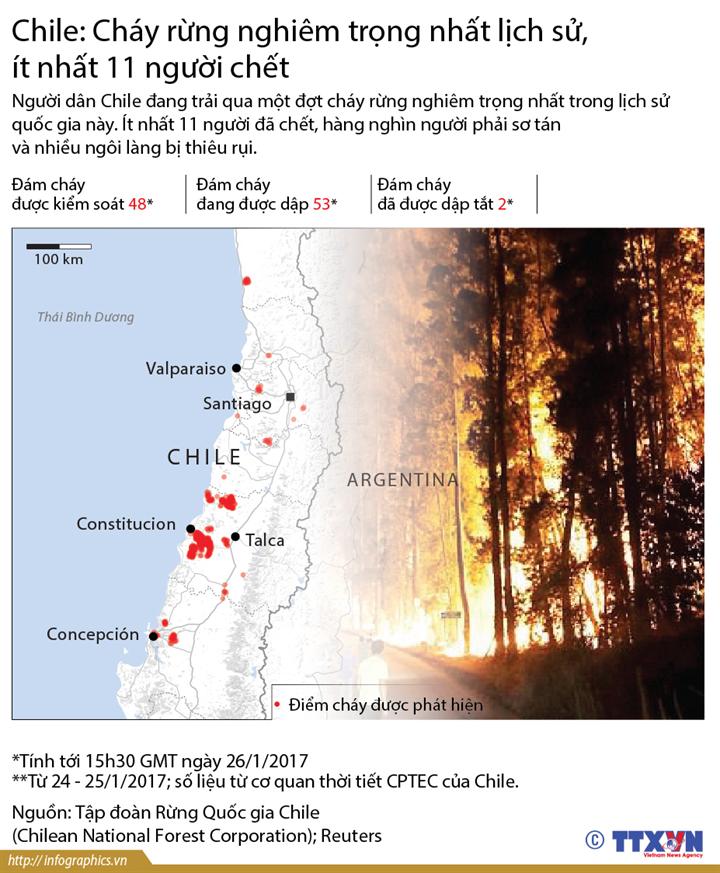 Chile: Cháy rừng nghiêm trọng nhất lịch sử, ít nhất 11 người chết