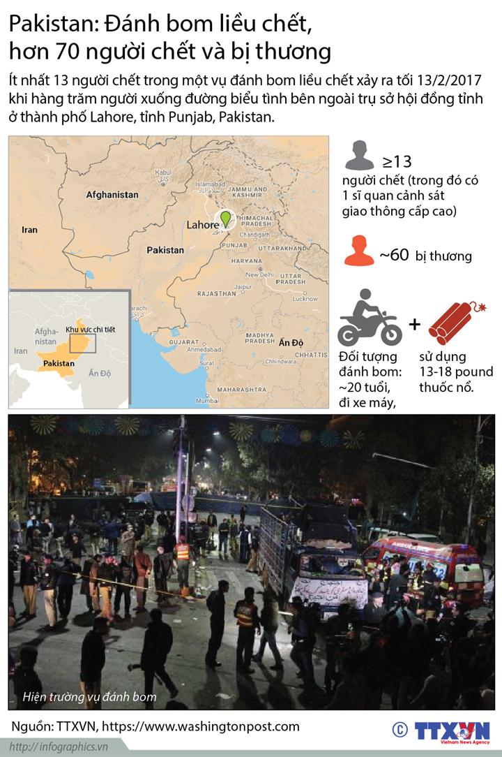 Pakistan: Đánh bom liều chết, hơn 70 người chết và bị thương
