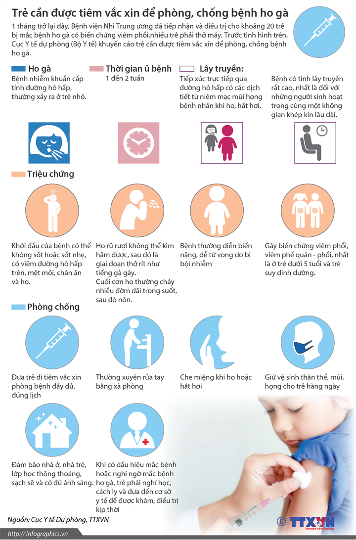 Trẻ cần được tiêm vắc xin để phòng, chống bệnh ho gà