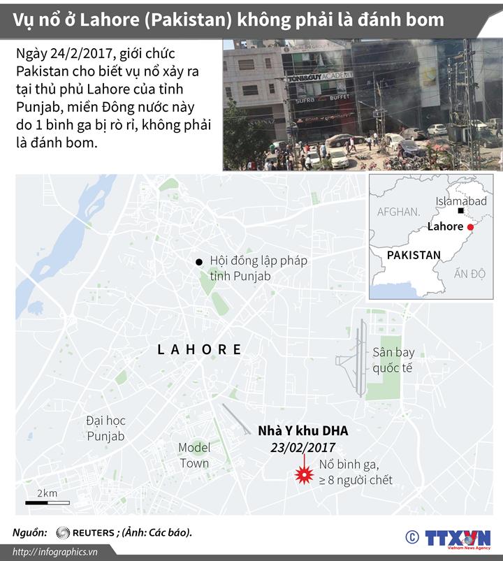 Vụ nổ ở Lahore (Pakistan) không phải là đánh bom