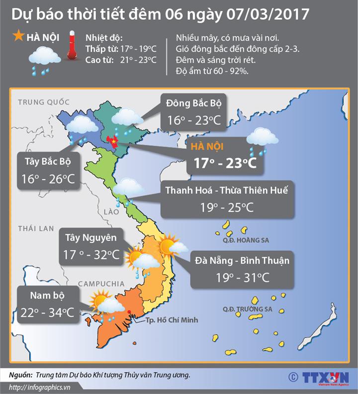 Dự báo thời tiết đêm 6 ngày 7/3: Không khí lạnh đã ảnh hưởng đến hầu hết các tỉnh phía Đông Bắc Bộ.