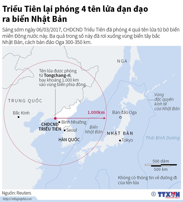 Triều Tiên lại phóng 4 tên lửa đạn đạo ra biển Nhật Bản