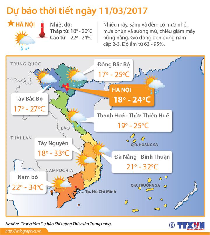Dự báo thời tiết ngày 11/3: Miền Bắc hửng nắng Hà Nội