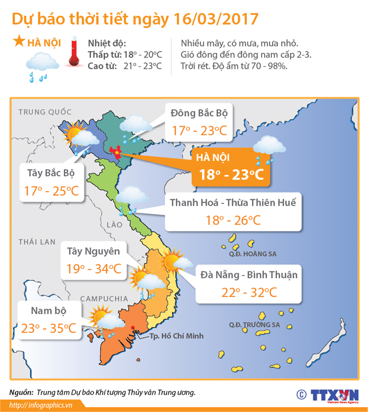 Dự báo thời tiết ngày 16/3: Tây Nguyên và Nam bộ đề phòng tố lốc xuất hiện vào buổi chiều