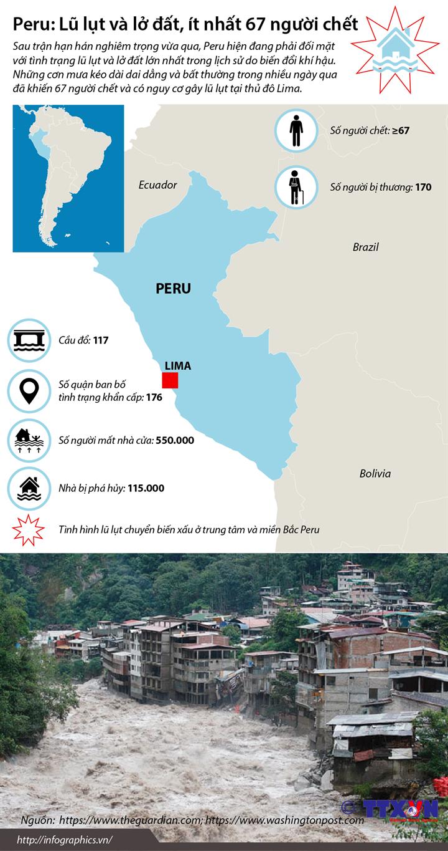 Peru: Lũ lụt và lở đất, ít nhất 67 người chết