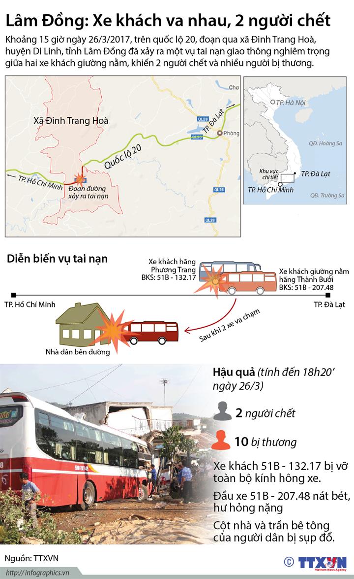 Lâm Đồng: Xe khách va nhau, 2 người chết