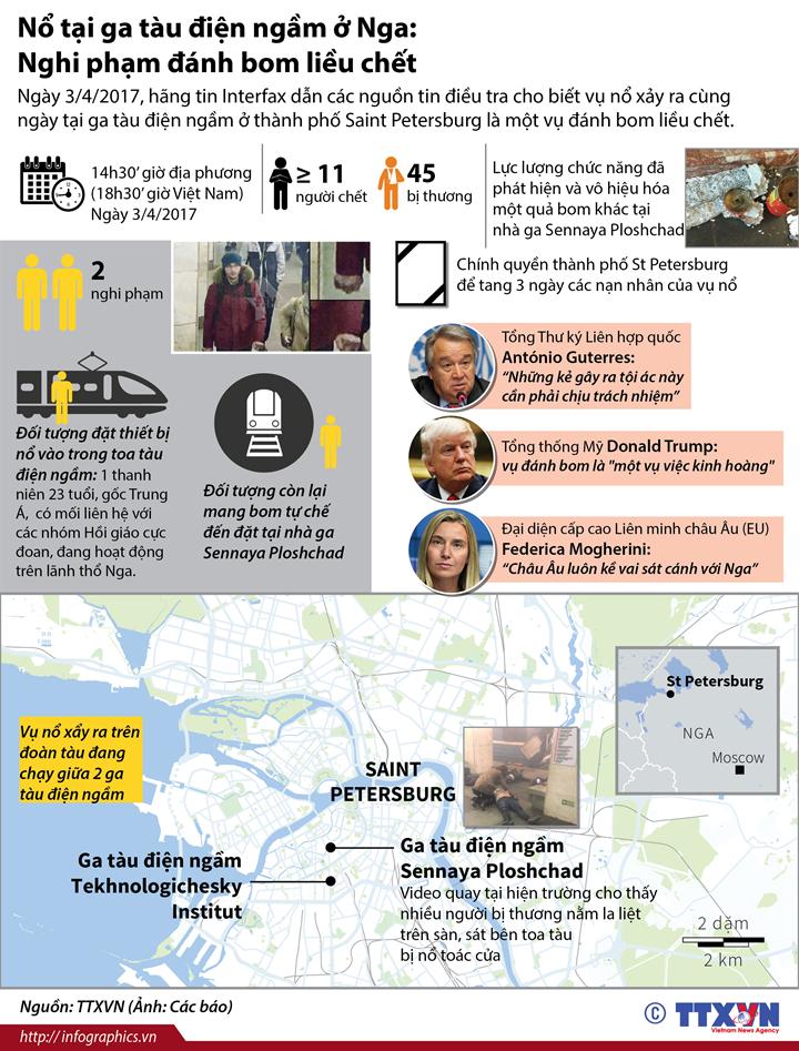 Nổ tại ga tàu điện ngầm ở Nga: Nghi phạm đánh bom liều chết