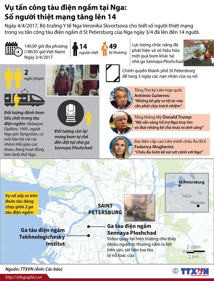 Vụ tấn công tàu điện ngầm tại Nga: Số người thiệt mạng tăng lên 14