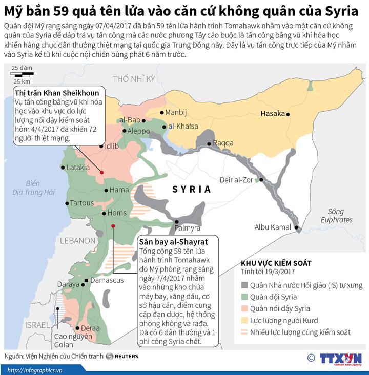 Mỹ bắn 59 quả tên lửa vào căn cứ không quân của Syria