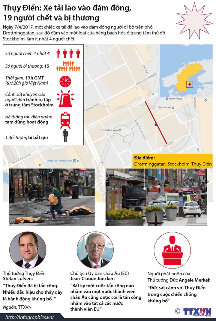 Thụy Điển: Xe tải lao vào đám đông, 19 người chết và bị thương
