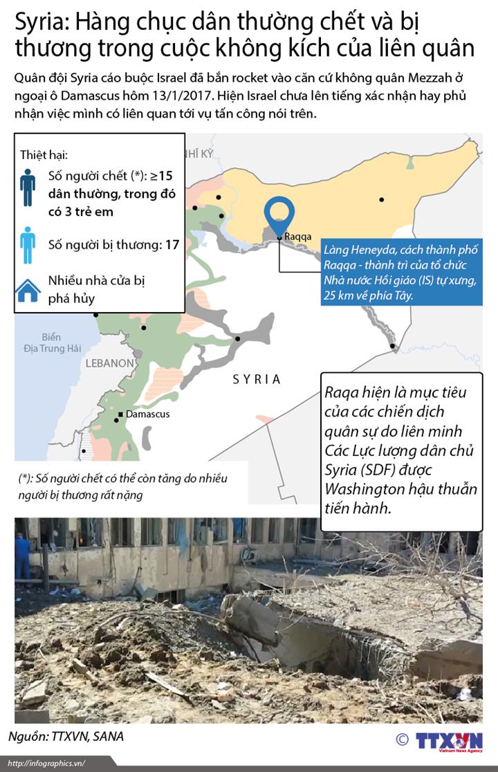 Syria: Hàng chục dân thường chết và bị thương trong cuộc không kích của  liên quân