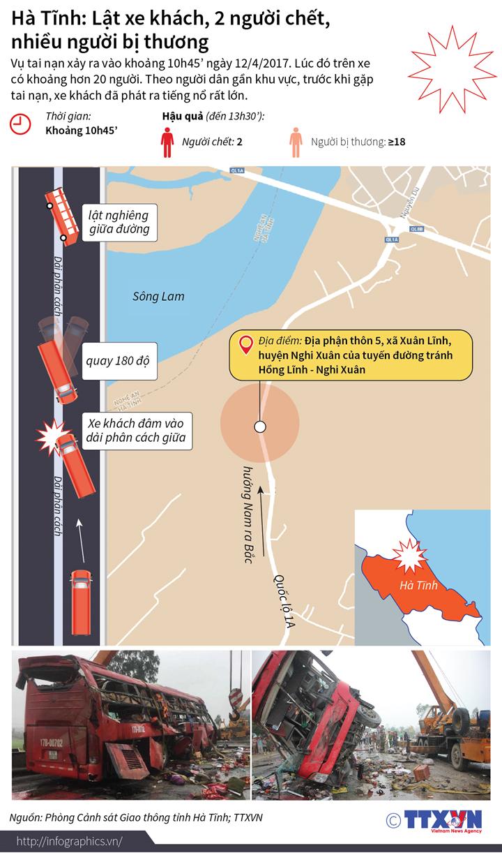 Hà Tĩnh: Lật xe khách, 2 người chết, nhiều người bị thương