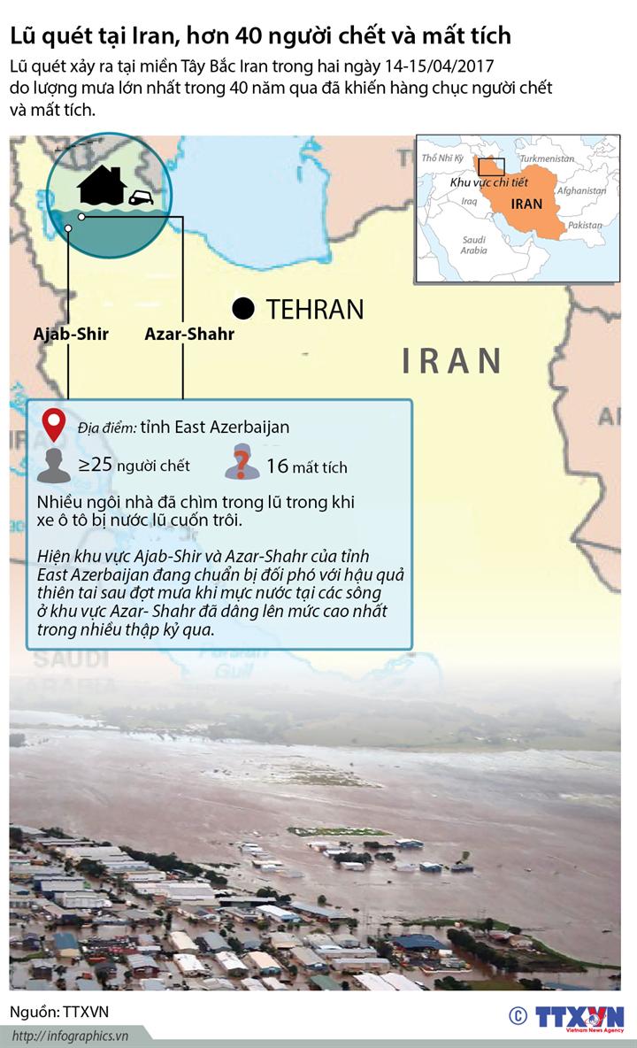 Lũ quét tại Iran, hơn 40 người chết và mất tích