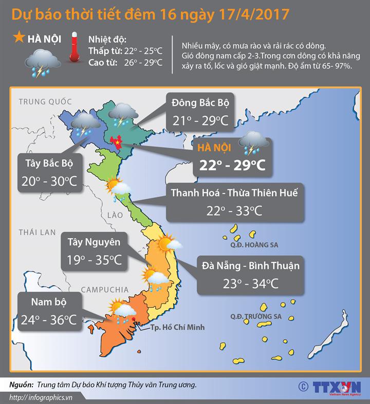 Dự báo thời tiết đêm 16 ngày 17/4:  Miền Bắc có mưa dông rải rác