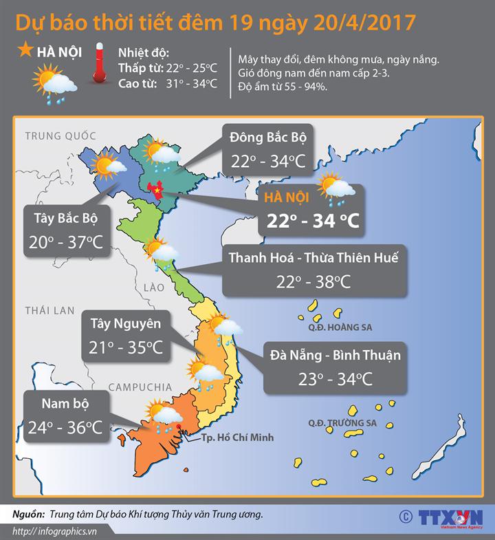 Dự báo thời tiết đêm 19 ngày 20/04/2017: Miền Bắc nắng nóng