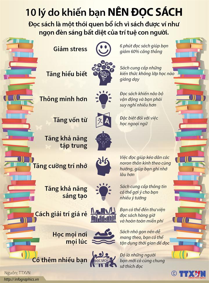 10 lý do khiến bạn nên đọc sách