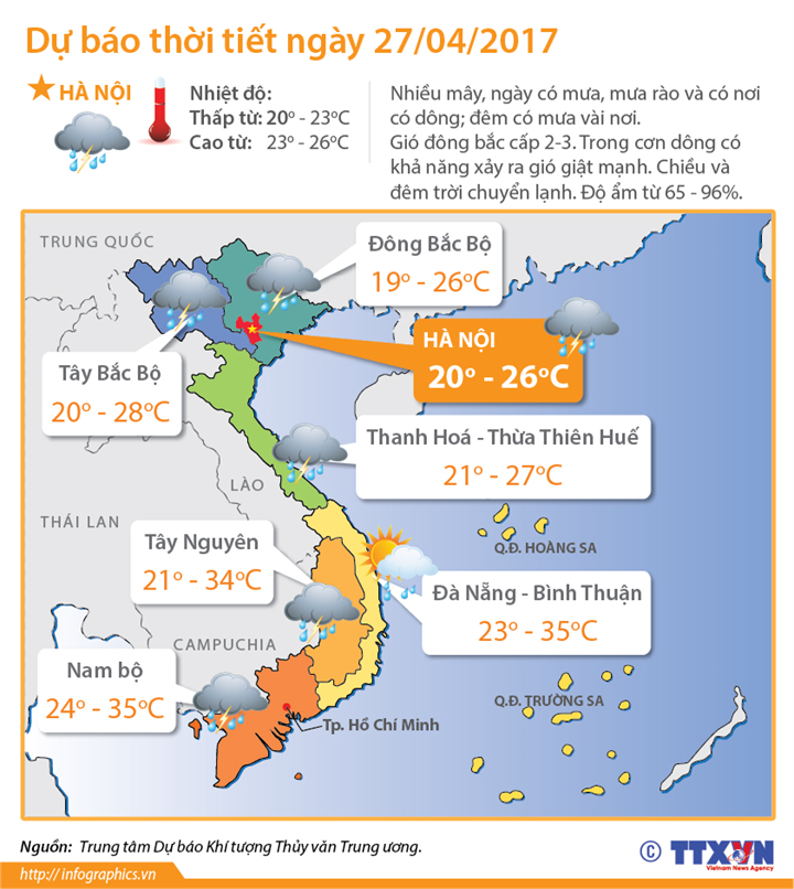 Dự báo thời tiết ngày 27/4: Nhiều khu vực trên cả nước có mưa dông