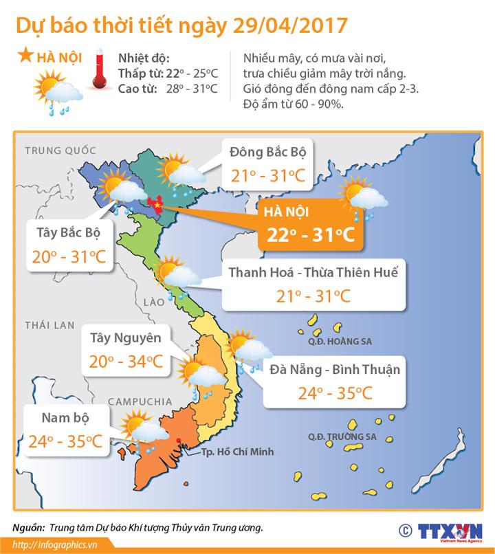 Dự báo thời tiết ngày 29/4: Bắc Bộ, Trung Bộ và Nam Bộ tăng nắng