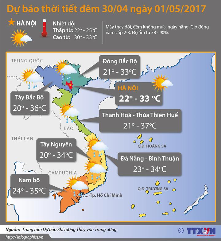 Dự báo thời tiết đêm 30/4 ngày 1/5:  Trung Bộ xảy ra nắng nóng diện rộng