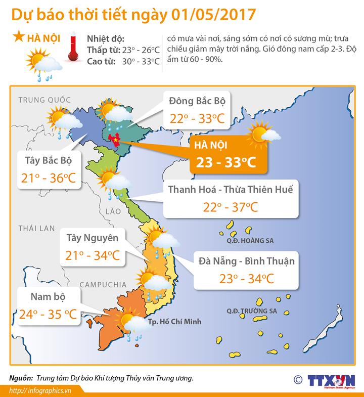 Dự báo thời tiết ngày 1/5: Nắng nóng gia tăng ở Bắc Bộ và Trung Bộ