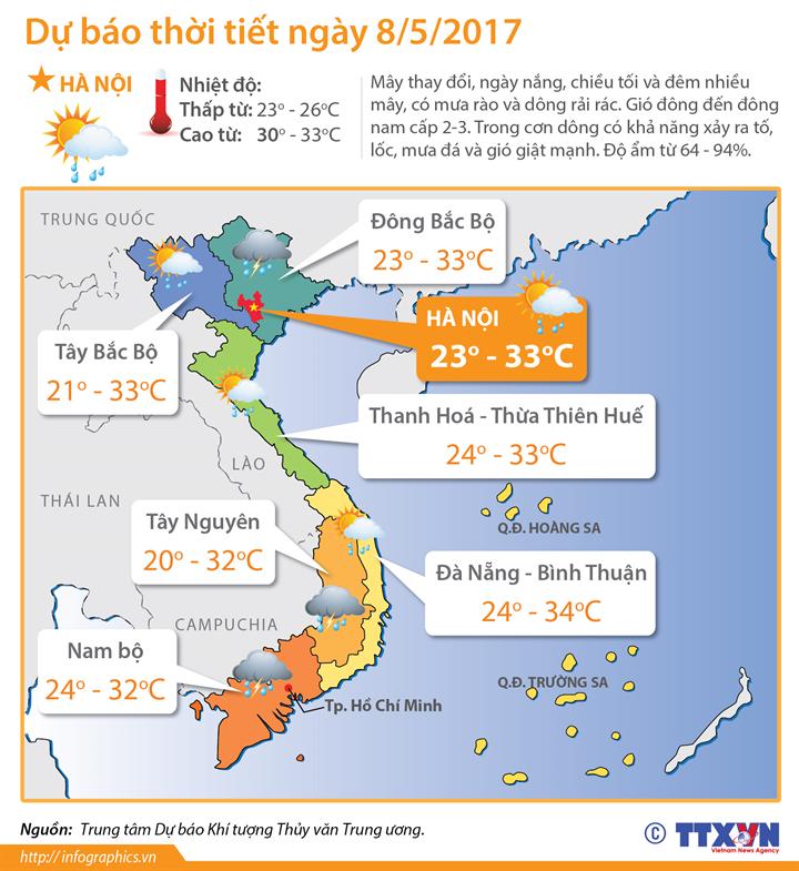 Dự báo thời tiết ngày 8/5: Bắc Bộ và Trung Bộ oi bức