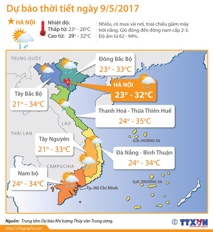 Dự báo thời tiết ngày 9/5: Nhiều vùng có mưa rào và dông