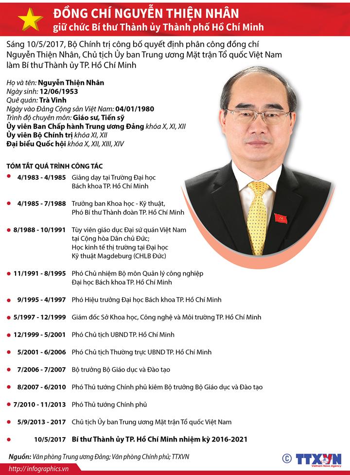 Đồng chí Nguyễn Thiện Nhân giữ chức Bí thư Thành ủy Thành phố Hồ Chí Minh