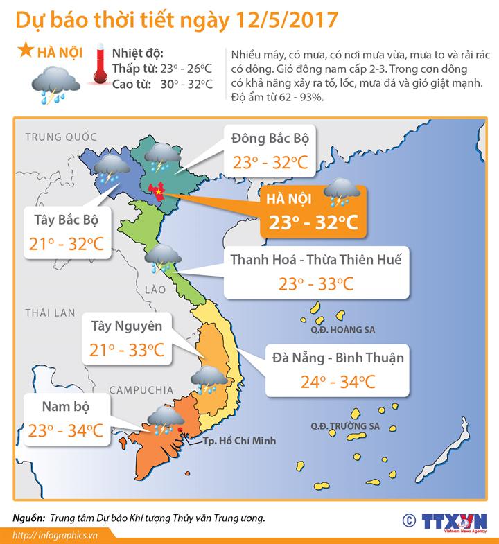 Dự báo thời tiết ngày 12/05/2017: Hôm nay Bắc Bộ có mưa