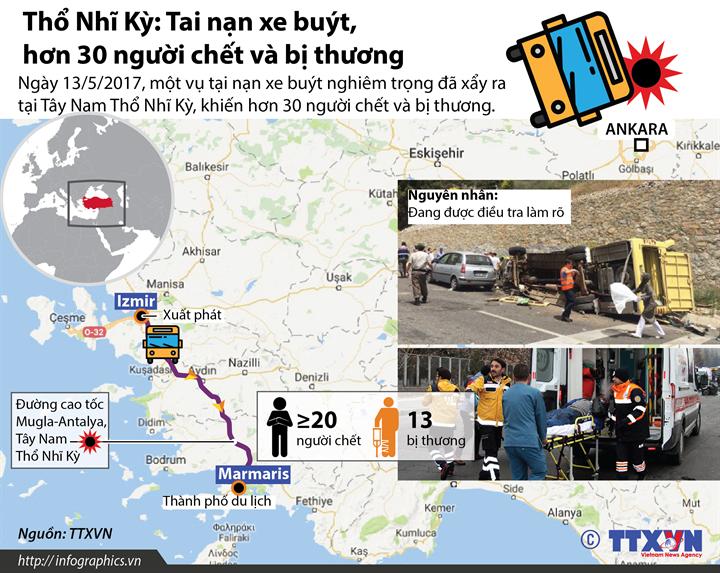 Thổ Nhĩ Kỳ: Tai nạn xe buýt, hơn 30 người chết và bị thương