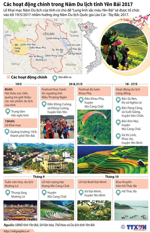 Các hoạt động chính trong Năm Du lịch tỉnh Yên Bái 2017