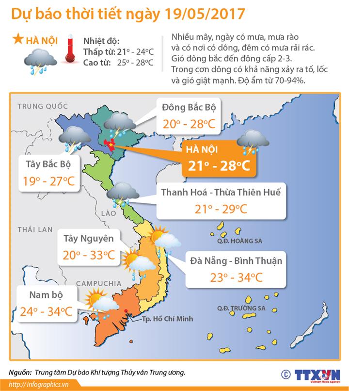 Dự báo thời tiết ngày 19/5/2017: Bắc Bộ se lạnh, Nam Bộ mưa dông