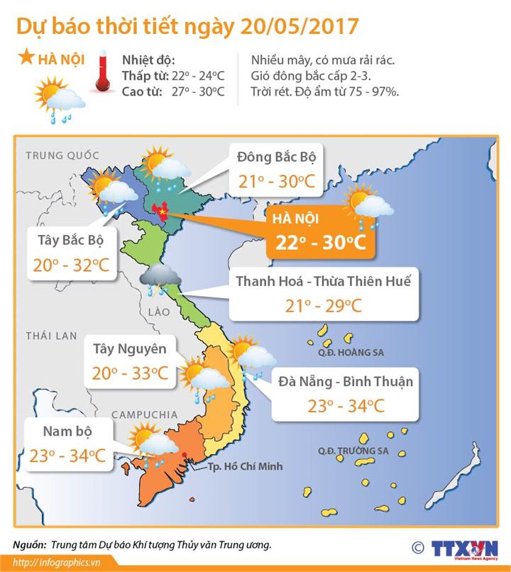 Dự báo thời tiết 20/5/2017: Hà Nội nhiều mây, đêm và sáng sớm có mưa
