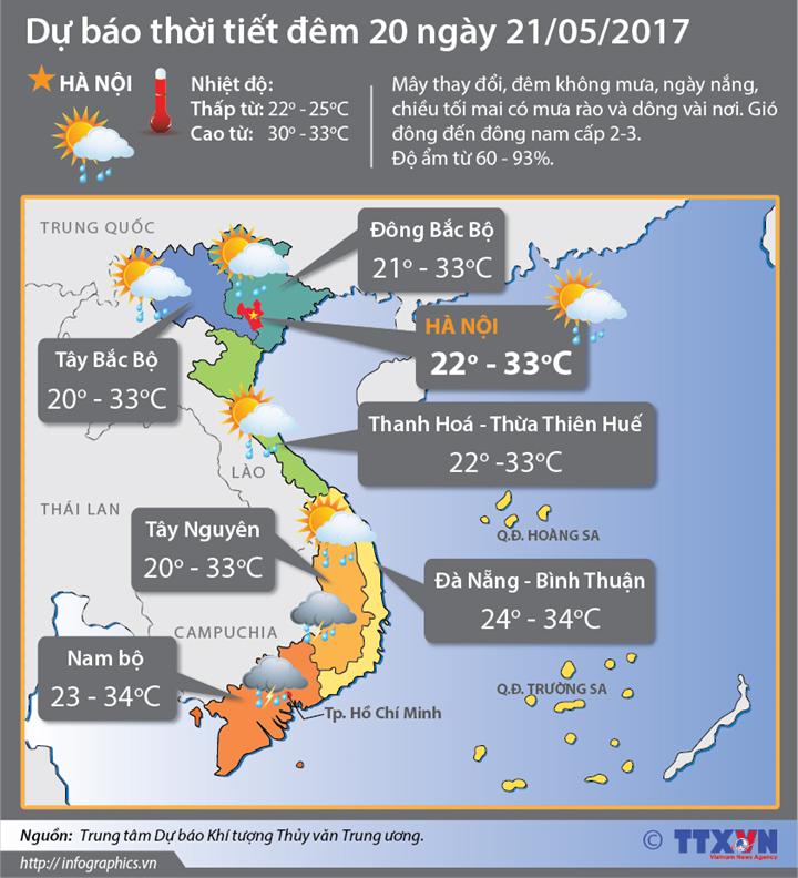 Dự báo thời tiết đêm 20 ngày 21/5/2017: Bắc Bộ giảm mưa, ngày mai có nắng