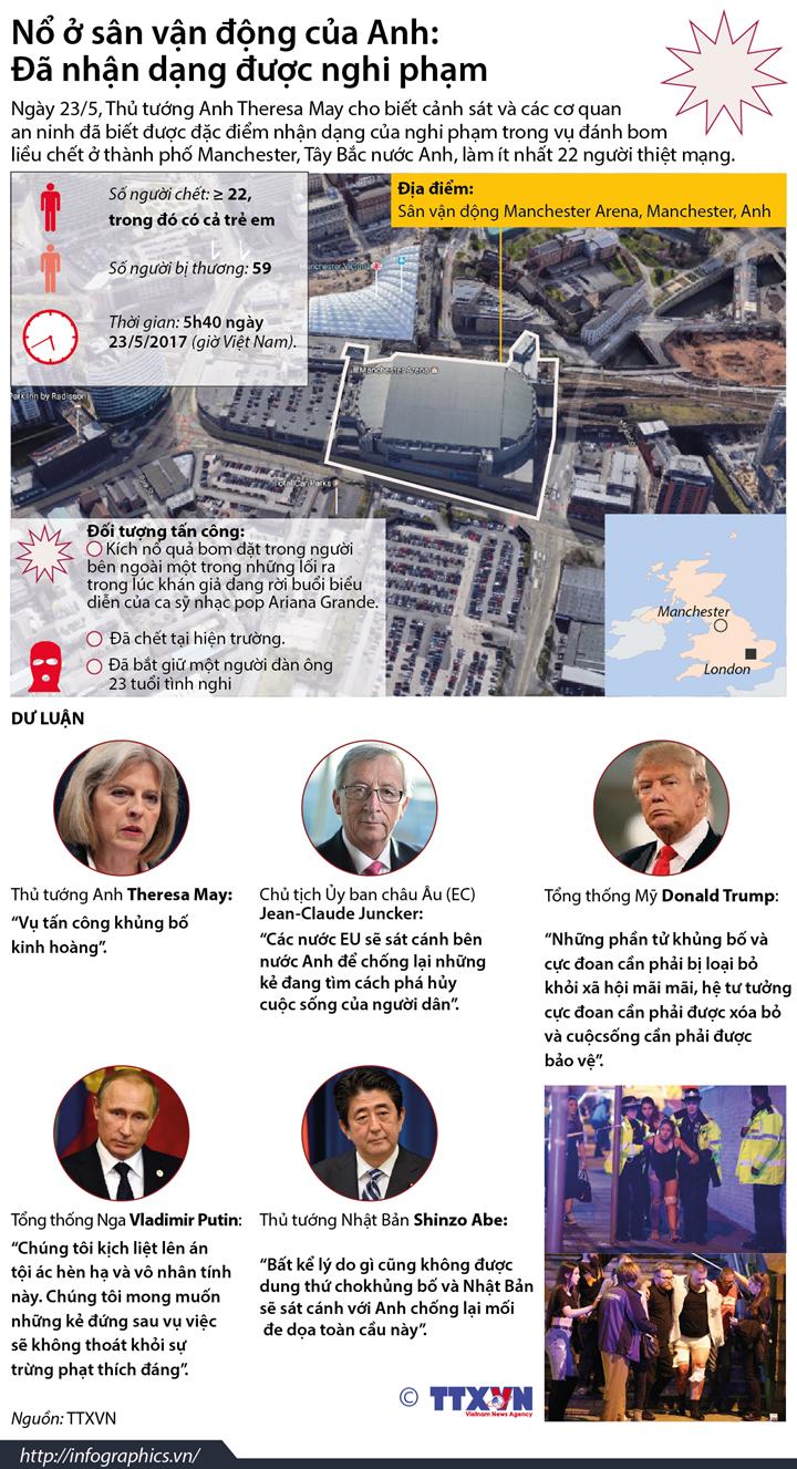 Anh: Nổ lớn ở sân vận động, khoảng 70 người chết và bị thương