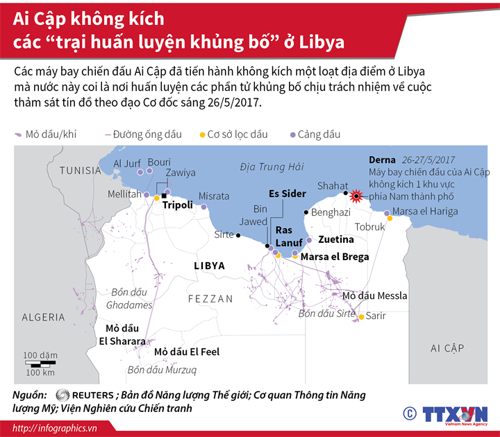 """Ai Cập không kích các """"trại huấn luyện khủng bố"""" ở Libya"""