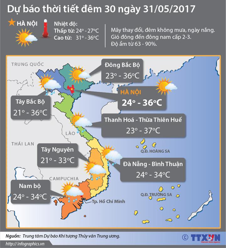 Dự báo thời tiết đêm 30 ngày 31/05/2017: Nắng nóng mở rộng khắp miền Bắc