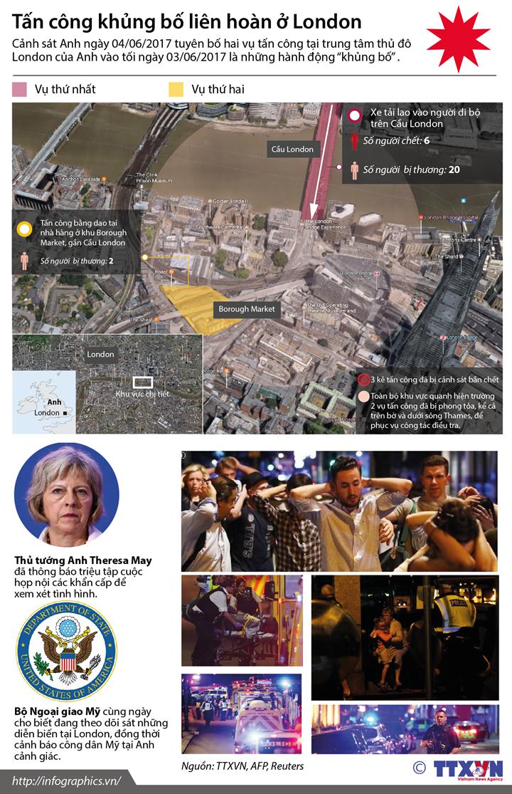 Tấn công khủng bố liên hoàn ở London