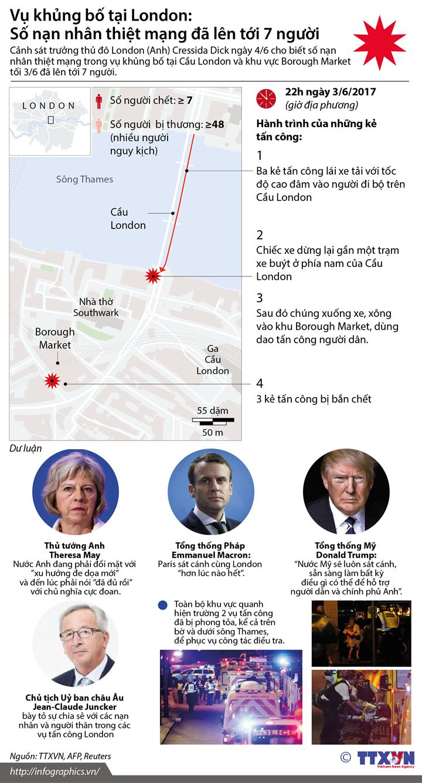 Vụ khủng bố tại London: Số nạn nhân thiệt mạng đã lên tới 7 người