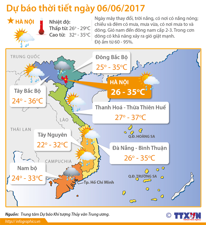 Dự báo thời tiết ngày 06/06/2017: Chiều và đêm nay, thủ đô Hà Nội có mưa vừa, mưa to
