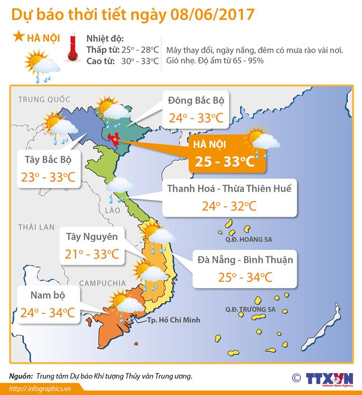 Dự báo thời tiết ngày 08/06/2017: Khu vực Hà Nội nhiều mây, sáng sớm có mưa
