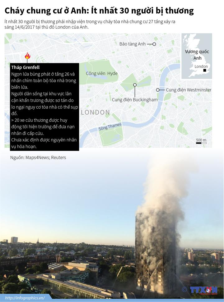 Cháy chung cư ở Anh: Ít nhất 30 người bị thương