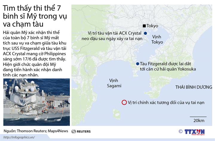 Tìm thấy thi thể 7 binh sĩ Mỹ trong vụ va chạm tàu