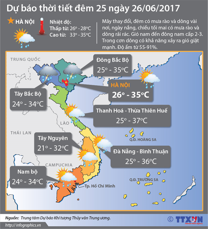 Dự báo thời tiết đêm 25 ngày 26/6:  Cảnh báo ngập lụt khu vực nội thành Hà Nội