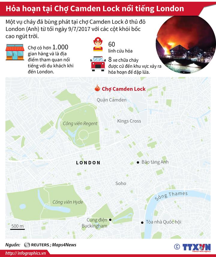 Hỏa hoạn tại Chợ Camden Lock nổi tiếng London