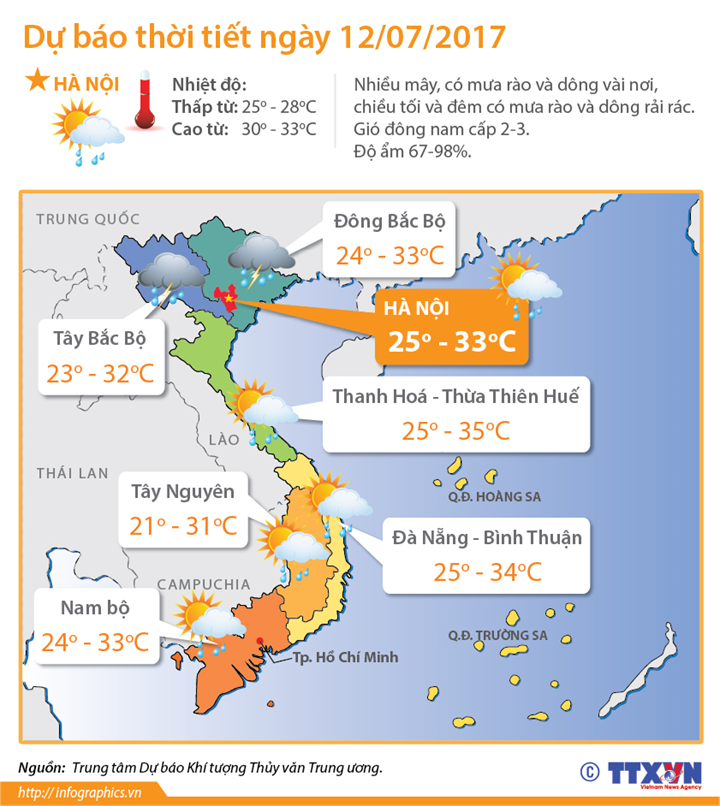 Dự báo thời tiết ngày 12/07/2017: Miền núi phía Bắc tiếp tục có mưa