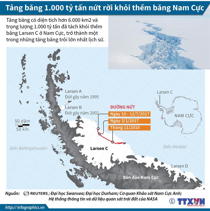 Tảng băng 1.000 tỷ tấn nứt rời khỏi thềm băng Nam Cực