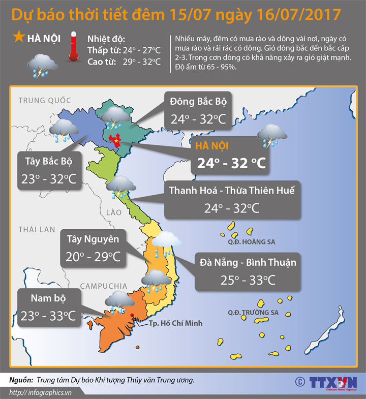 Dự báo thời tiết đêm 15 ngày 16/7:  Áp thấp nhiệt đới mạnh lên thành cơn bão số 2